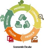 Logo_economíacircular